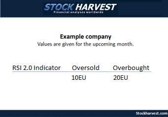 Stock report - prediction report
