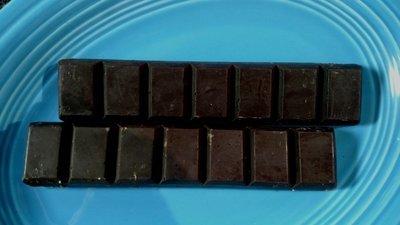 Baking (or Eating!) Chocolate