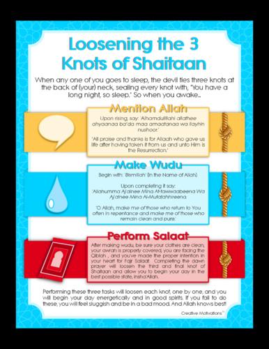 Loosening the Knots of Shaitaan Print