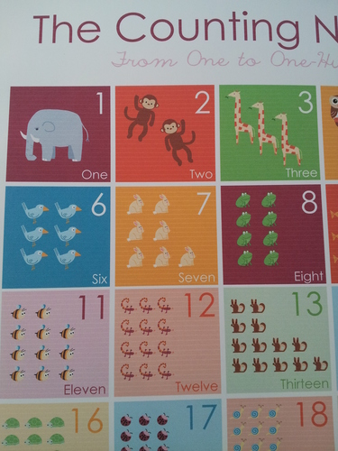 """Counting Number Poster - 11x17"""""""