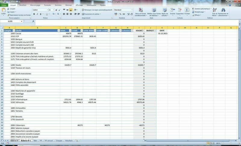 Analyse Compta (Mandat)