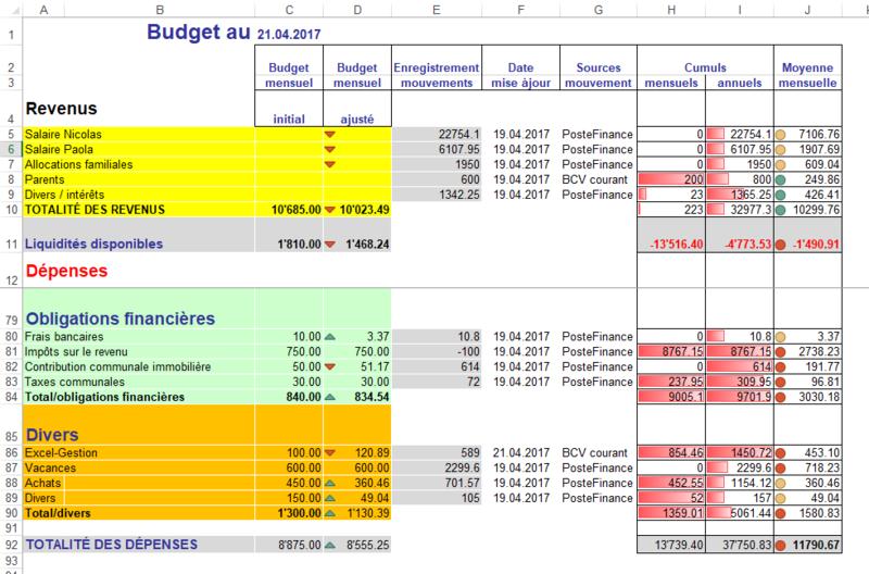 Outil de finances personnelles (Budget + Fortune) (démo Excel)