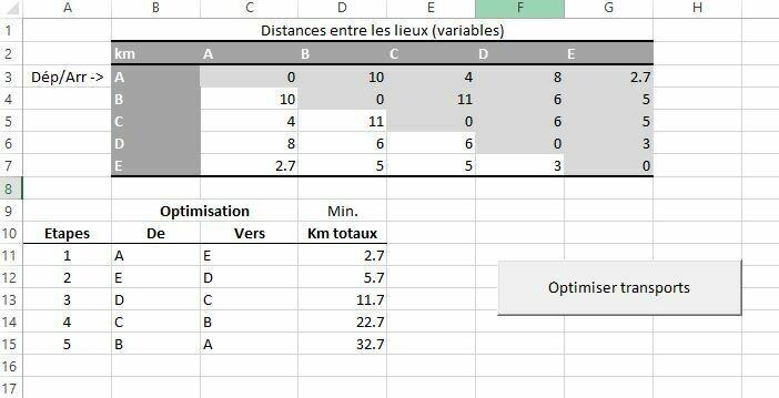 Optimisation transports (démo Excel)