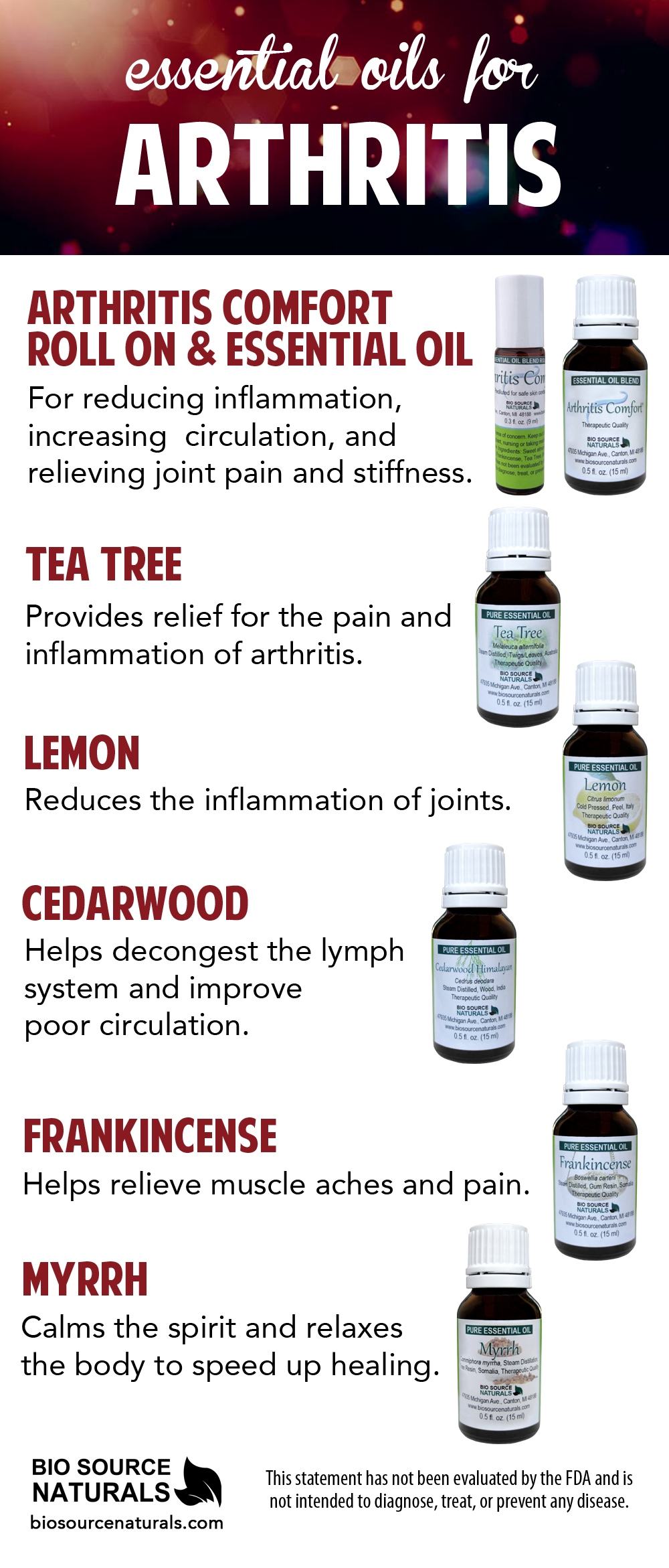 Cedarwood Pure Essential Oil - Virginian with GC Report