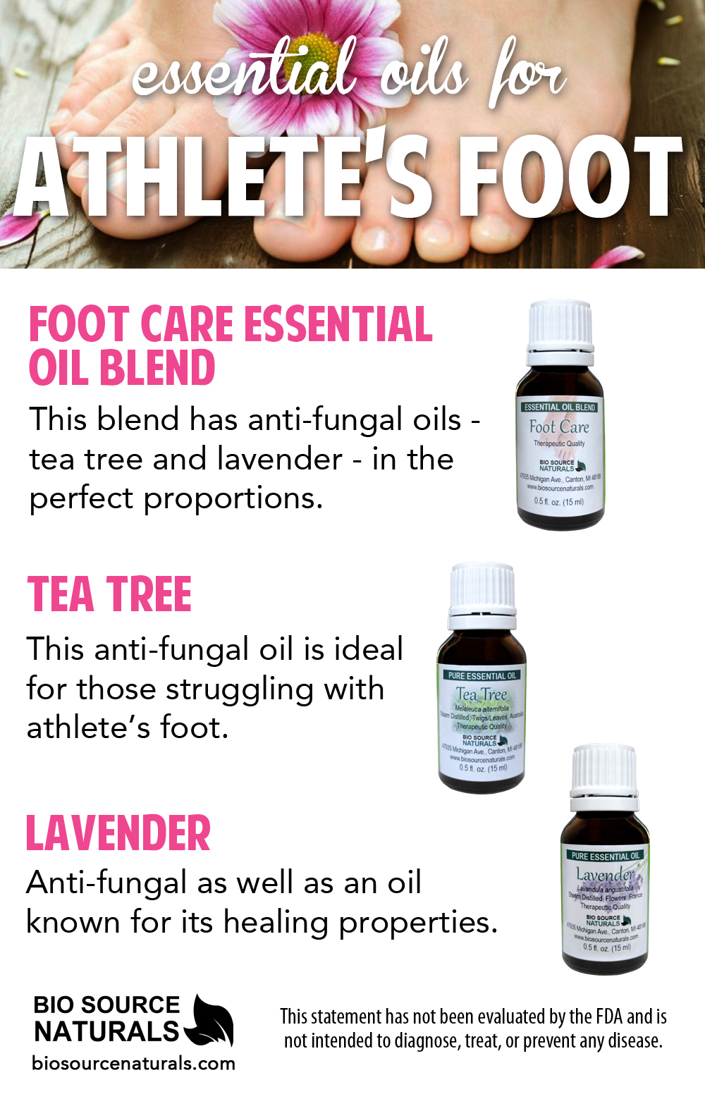 Foot Care Essential Oil Blend 2.0 fl oz (60 ml)