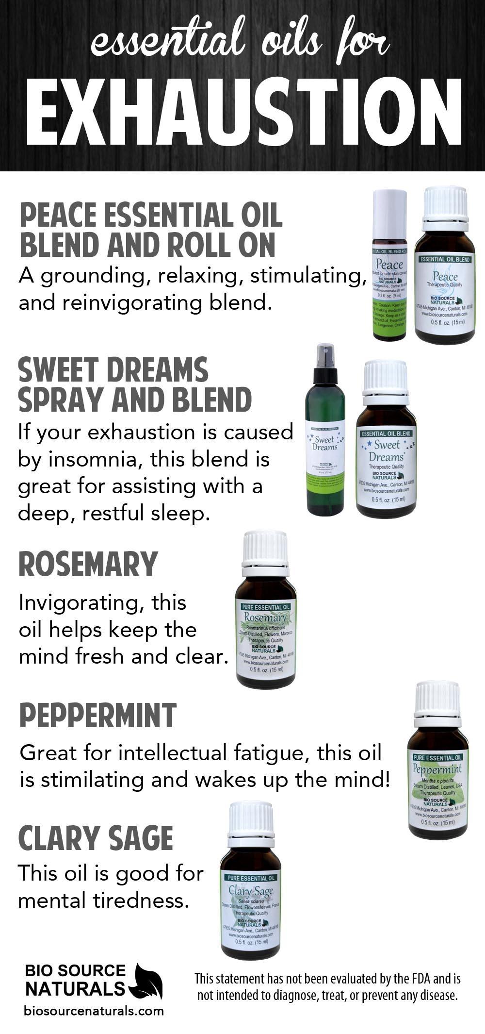 Clary Sage Hydrosol Calming Spray - 4 fl oz (120 ml) Stress Relief