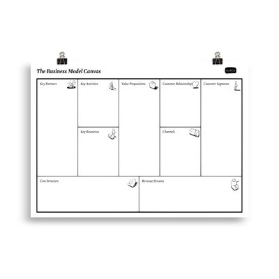 Business Model Canvas Poster for Business Planning and Management