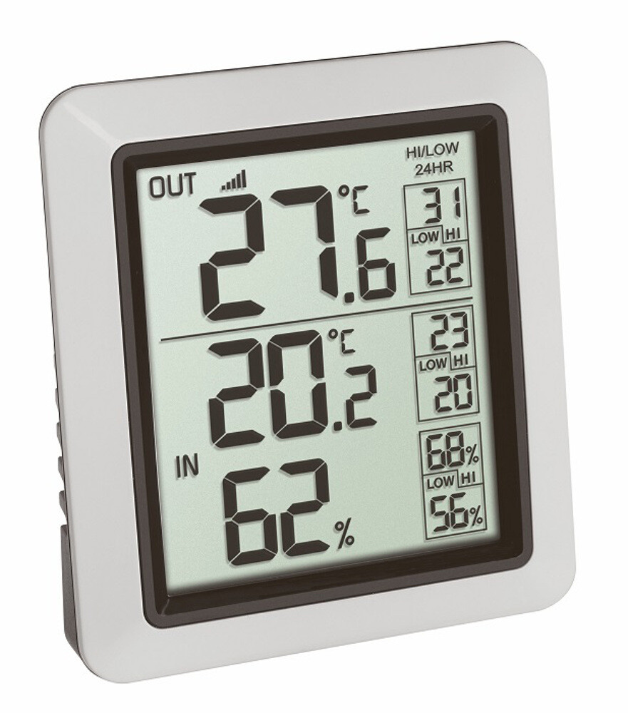 Funk-Thermometer INFO