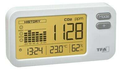 Aircontrol Coach - CO2 Monitor