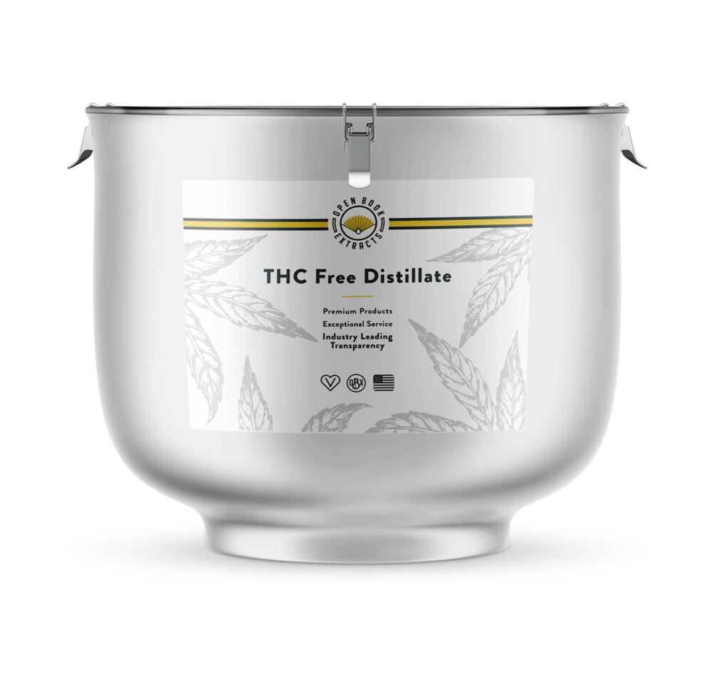 Broad Spectrum THC Free Distillate