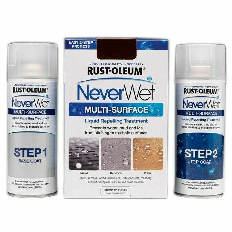 Водоотталкивающее самоочищающееся покрытие NEVERWET ® Liquid Repelling Treatment