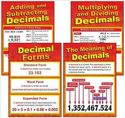 All About Decimals Poster