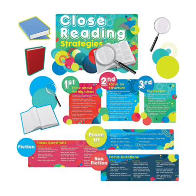 Close Reading Strategies Bulletin Board