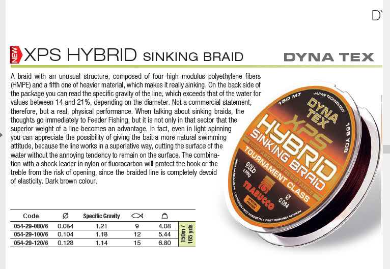 XPS Hybrid Sink Braid  150m