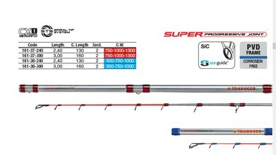 Heraklion Pro Deep 3.0m 500g  boat heavy ledgering rod