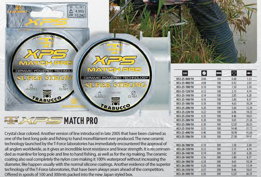xps T FORCE MATCH PRO   super strong    300M and 100m now available 00098