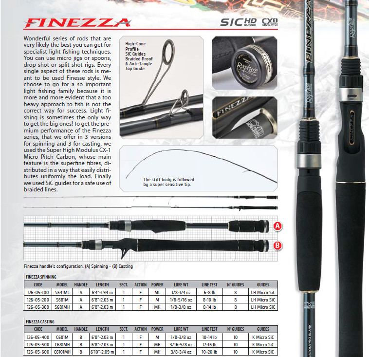 Finezza Ultralight single peice bass rods. perfect for Ultra light perch and pike fishing 00383