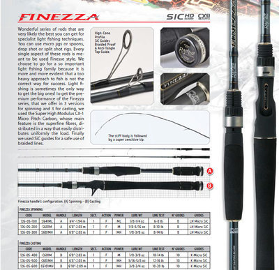 Finezza Ultralight single peice bass rods. perfect for Ultra light perch and pike fishing half price sale