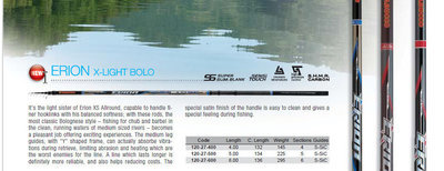 Erion 6.0m bolognese rod X POWER 6006