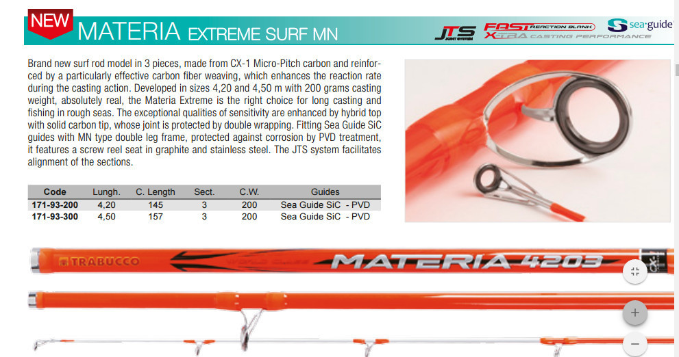 MATERIA SURF  420/450  KW guide  AND LC   guide versions available