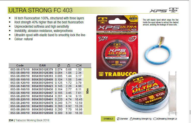 Ultra strong FC403 hi tech flourocarbon 50m spools  1.5lb to 12lb  post free