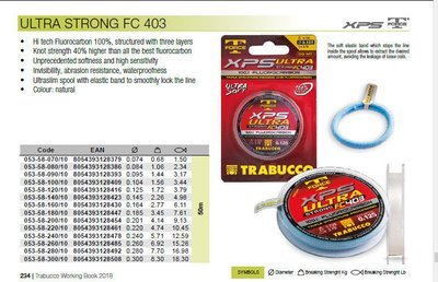 Ultra strong FC403 hi tech flourocarbon 50m spools 1.5lb to 12lb post free
