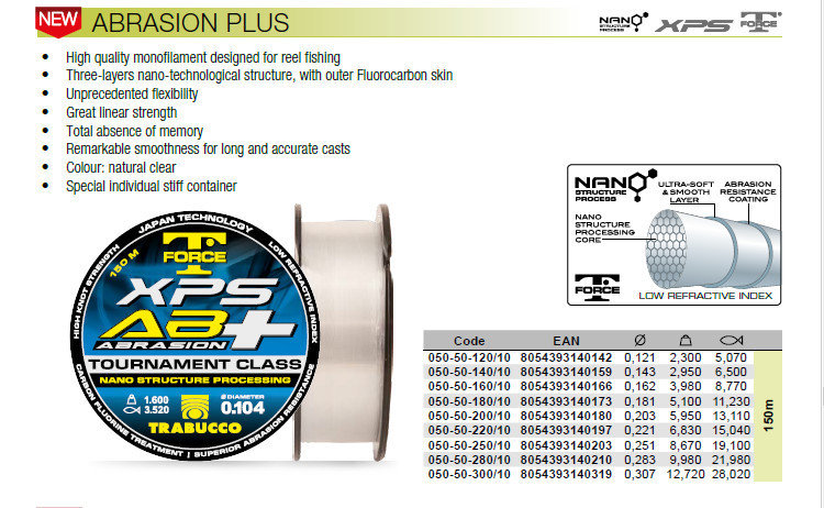 ABRASION PLUS 150m spools high resistance reel line for snaggy waters. 00482