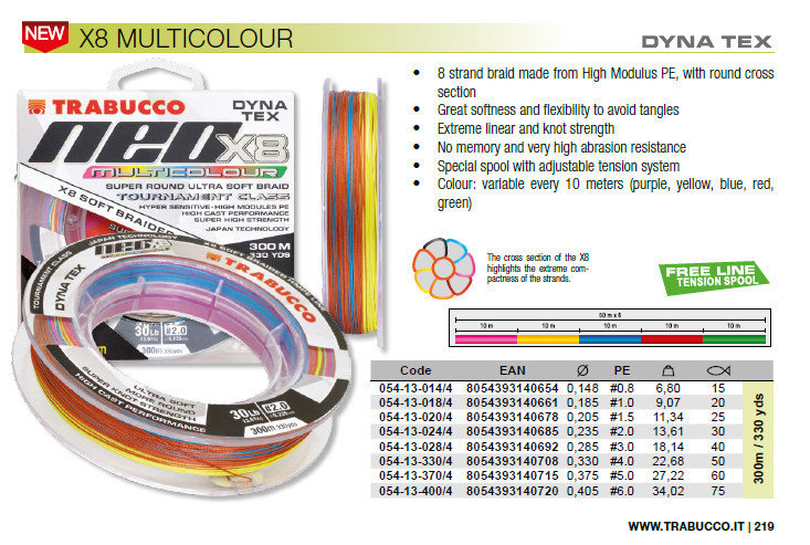 Neo X8 multicolour braid 300m spools perfect for boat fishing. 00483