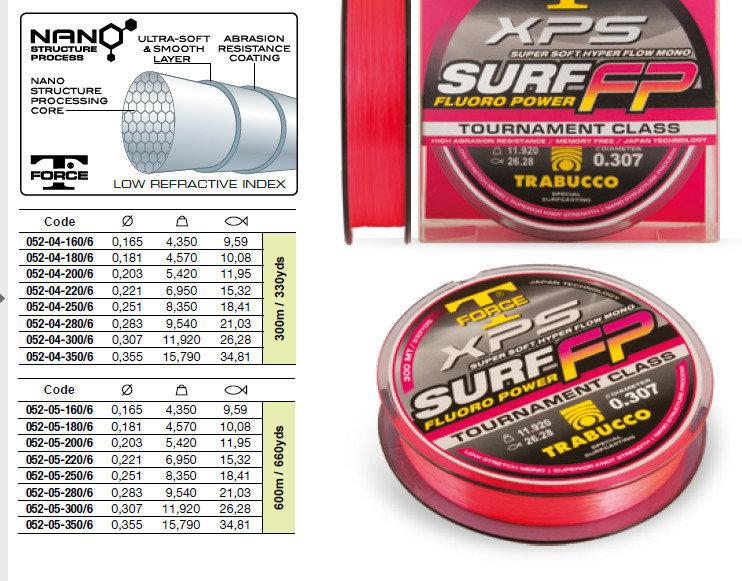 SURF FP FLUORO  POWER 300m 600m  length ultra soft hi abrasion