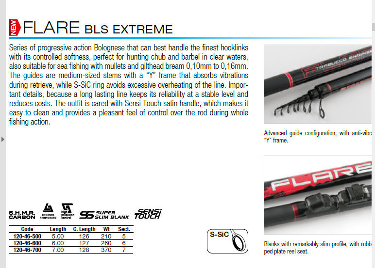 Flare BLS Extreme   6006  allround.   short closed length