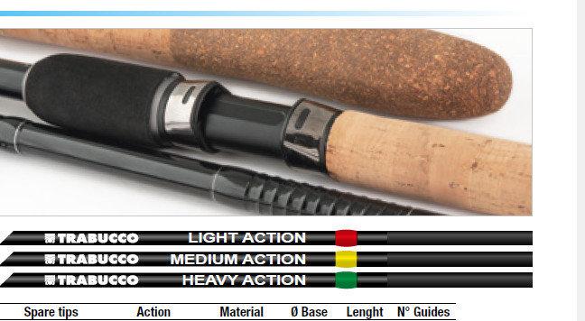 Sygnum TXL Stillwater Feeder 90g 3 lengths medium action