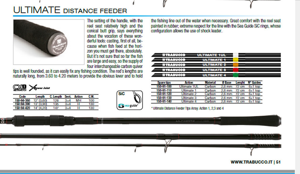 Ultimate Distance Feeder 390H Max 130g  4 tips 00610