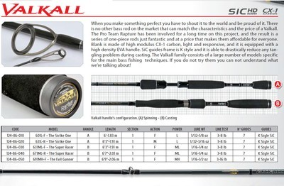 VALKALL VKS    THE STRIKE ONE   amazing one peice UL rods 1g - 7g  sale