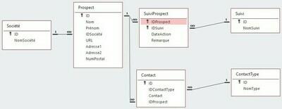 Développement d'application sur Microsoft Access (1 heure)