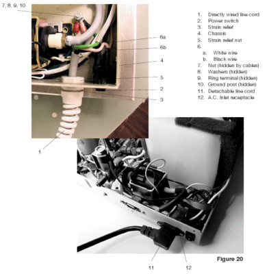 Power Cord for STATIM 2000, 5000 & 900