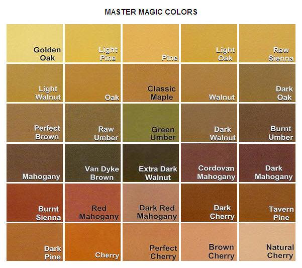 Master's Magic - Green Umber Pigmented Marker