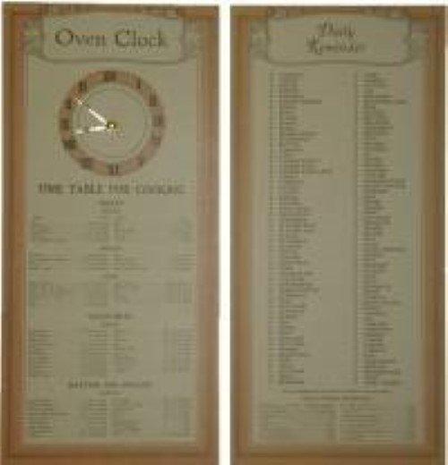 Oven Clock & Daily Reminder Door Cards Hoosier Sellers cabinet info antique vintage H-1584