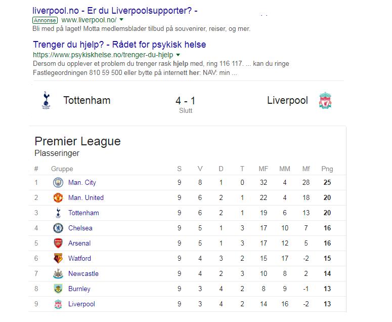 Tottenham er best