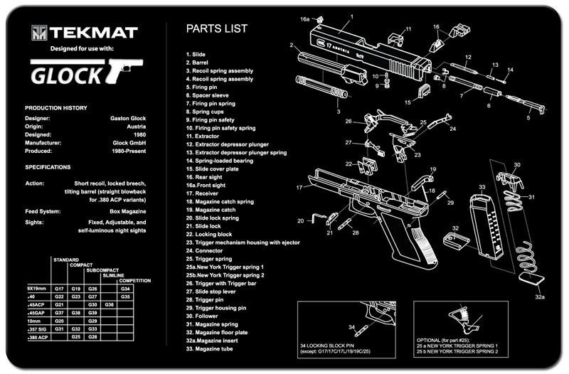 Glock Armorers Gun Cleaning Bench Mat Full Parts List View Schematic TM-17-GLOCK