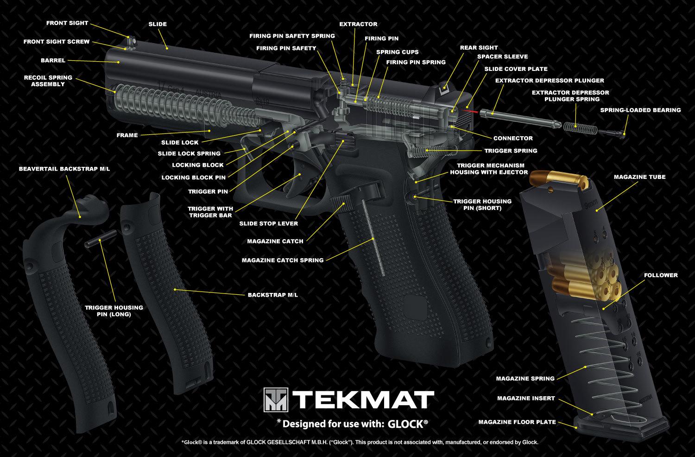 Glock Armorers Gun Cleaning Bench Mat Full Color TM-17-GLOCK-CA