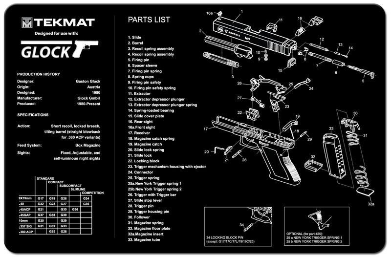 Glock Schematic on