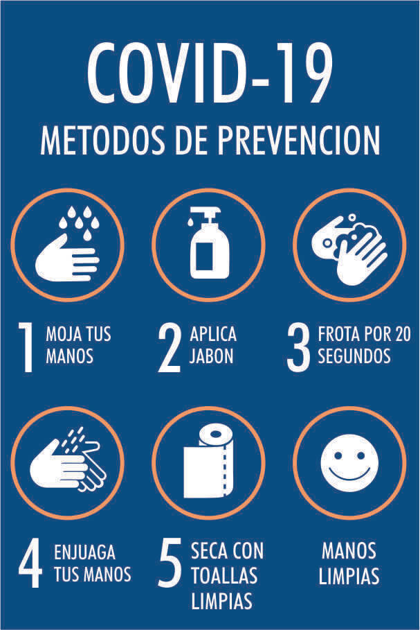 Covid 19 Prevention Measures 5 Steps Spanish Sign