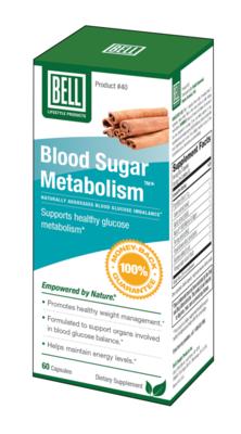 Blood Sugar- Metabolism