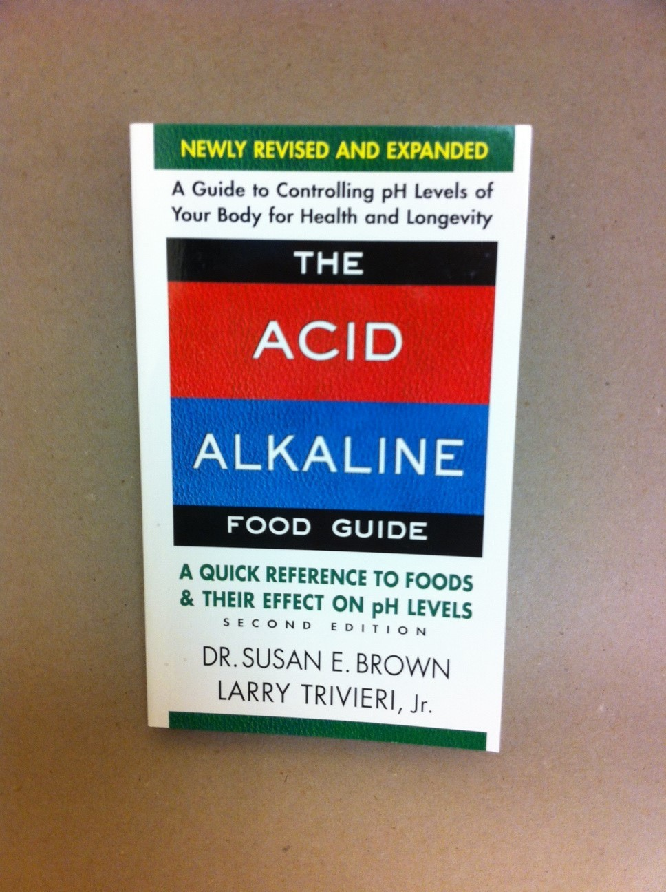 The Acid Alkaline Food Guide 1950