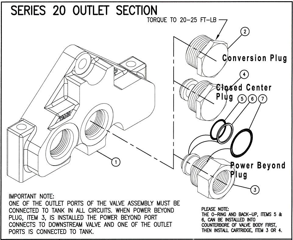 290005 - CLOSED CENTER PLUG 290005