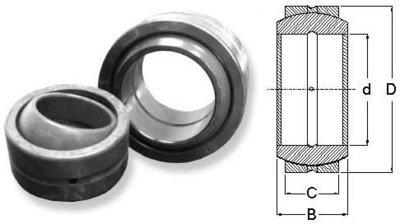 Metric Size Sealed Spherical Bearing