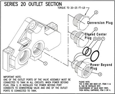 660290005 - CLOSED CENTER PLUG