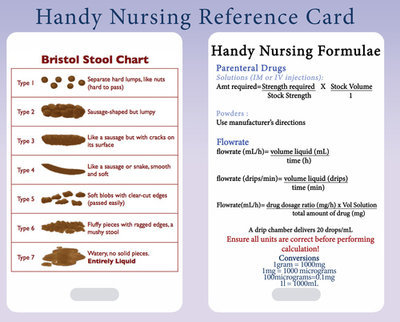 graphic regarding Printable Nursing Reference Cards called Nursing Lanyard Playing cards