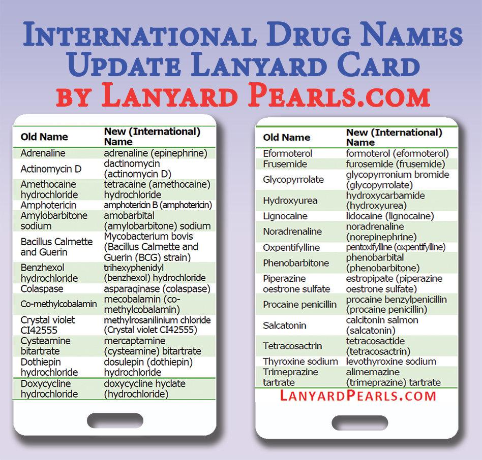 International Medication Name Update
