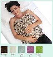 Warming Blanket 5020